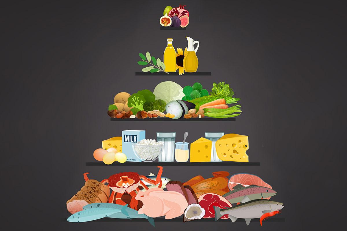 Диета и питание для эндоморфа