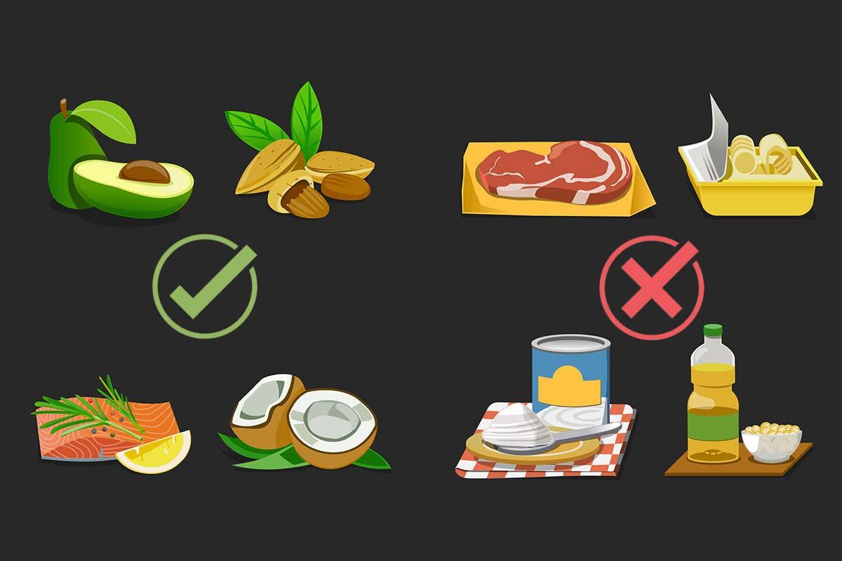 Что входит в здоровое питание?