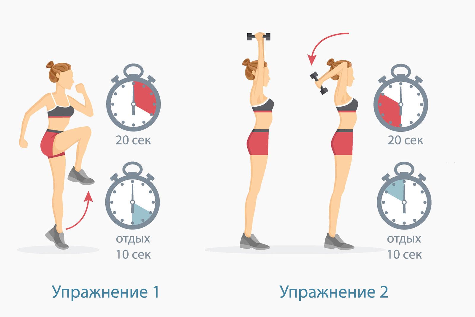 Программа тренировок Табата —упражнение 1