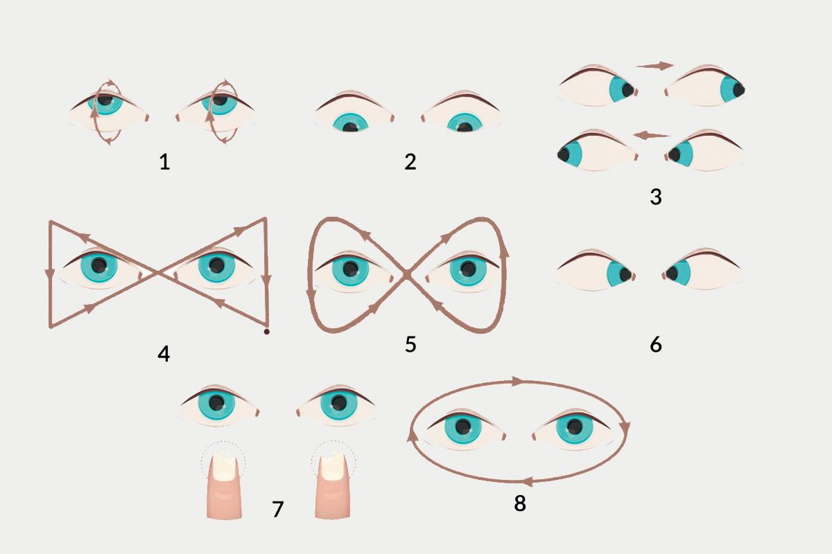 Упражнения для глаз по Нарбекову