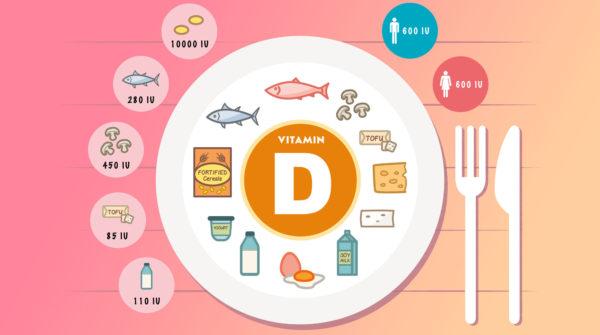 Витамин Д —суточные нормы для взрослых